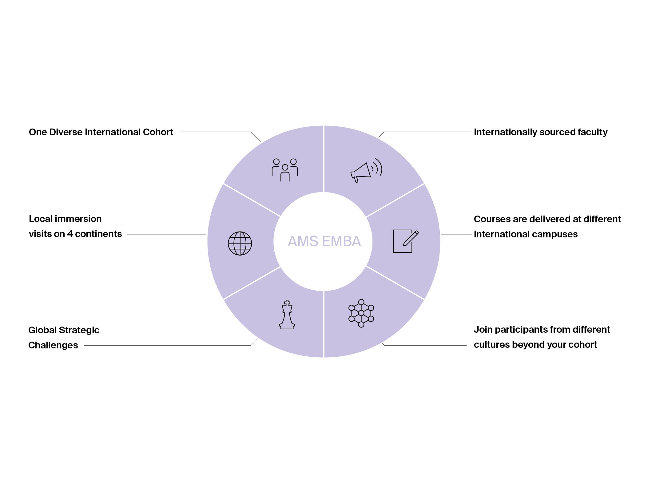 EMBA diagram_updated